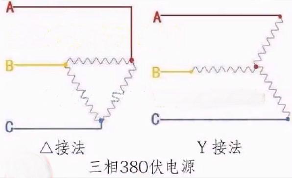 在和客户交流过程中,不同的电压接线方式是不同的,选择好电压和接线是保证产品正常工作的必备要件,电加热管在380V电压下如何接线,在这列举出了翅片加热管、U型电加热管、水箱电加热管,以及三角接法与Y接法等操作图示。在安装更多的电加热管产品均可以与技术顾工联系:0515-88690713。 380V接出火线 380V三角接法 380V管子接线 三相380V电源 如果您正在寻找优质加热管产品来提高您的工作效率,优化您的最终产品或设计出一个全新的产品,我们可以帮您。欢迎来电咨询:0515-88690713,133